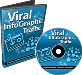 Private Label Rights: Viral InfoGraphic Traffic